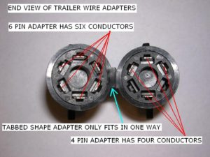 Shows interior of wire adapters and their corresponding conductor hook-ups.