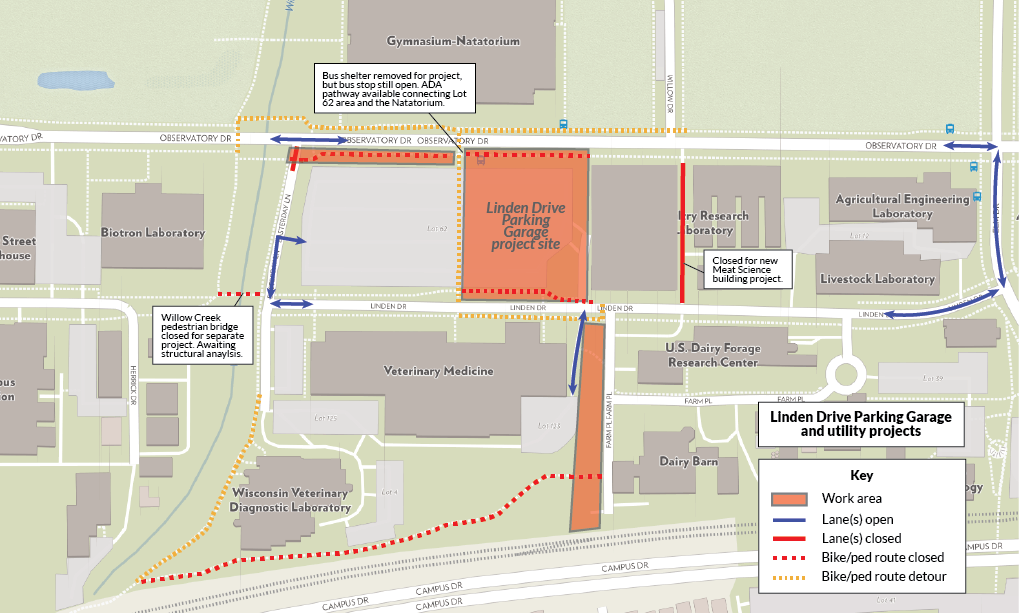 Map detailing impacts from the Linden Drive parking garage construction project and accompanying utilities work. The south sidewalk of Observatory Drive is closed from Easterday Lane to approximately Willow Drive. The northern sidewalk of Linden Drive from approximately Farm Place to the entrance to Vet Med is closed. The bicycle/pedestrian behind the Vet Med campus is closed. The top of Easterday Lane is closed, so traffic has to reroute to use Linden Drive to access to the Vet Med area.