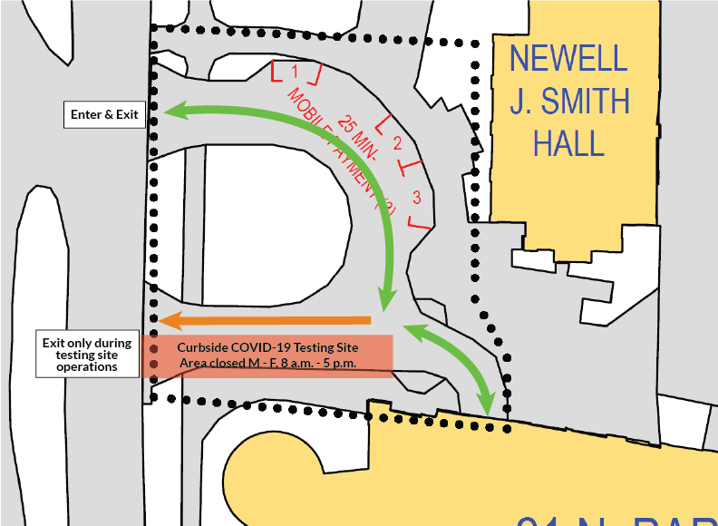 Visualization of the traffic flow in the circle drive between 21 N. Park Street and Smith Hall while the COVID-19 curbside testing site is open.